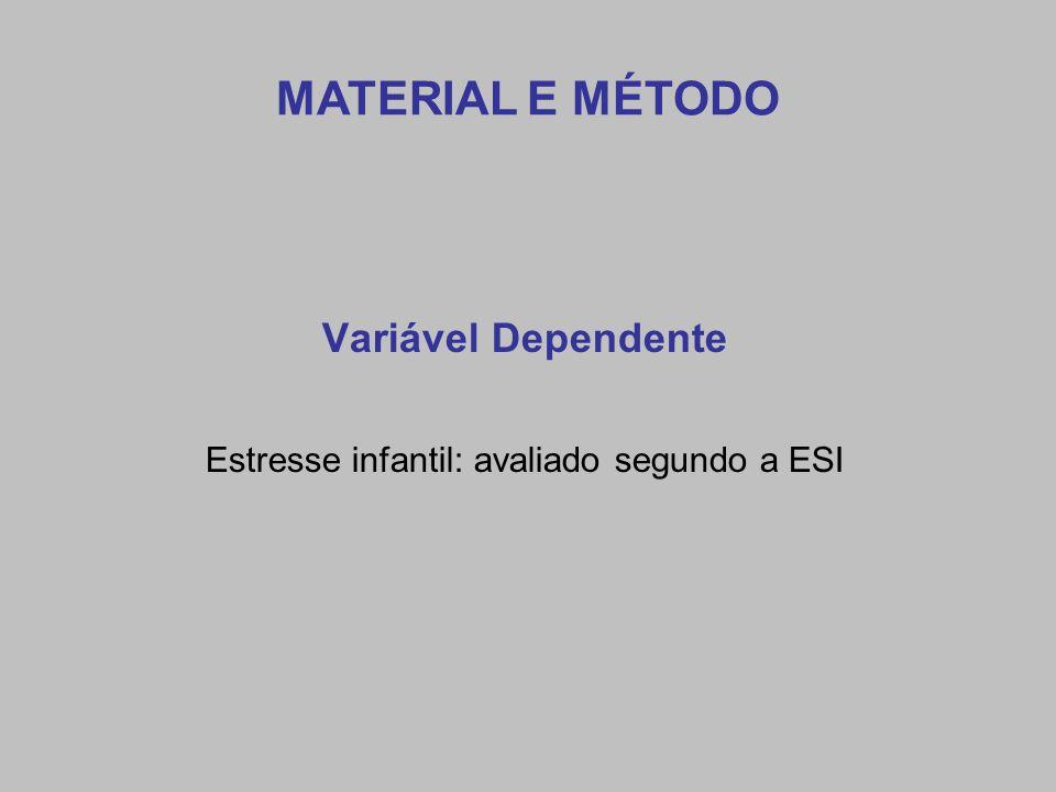 Estresse infantil: avaliado segundo a ESI