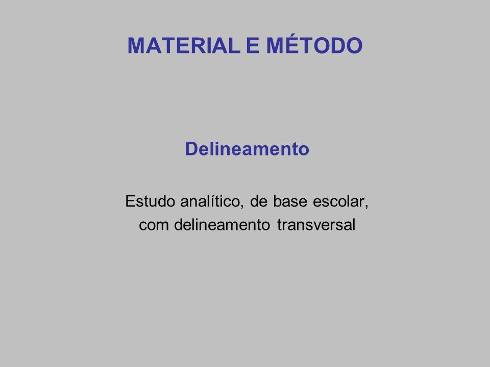 MATERIAL E MÉTODO Delineamento Estudo analítico, de base escolar,