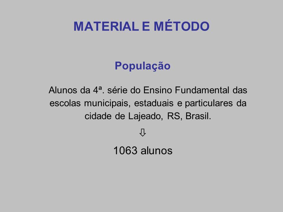 MATERIAL E MÉTODO População  1063 alunos