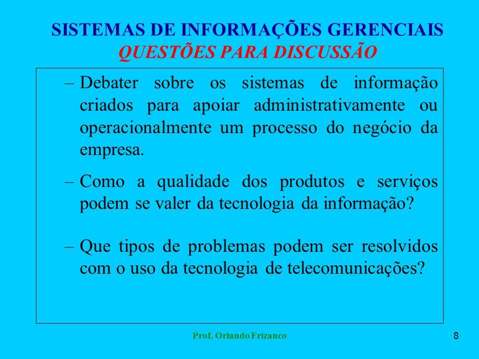 SISTEMAS DE INFORMAÇÕES GERENCIAIS QUESTÕES PARA DISCUSSÃO