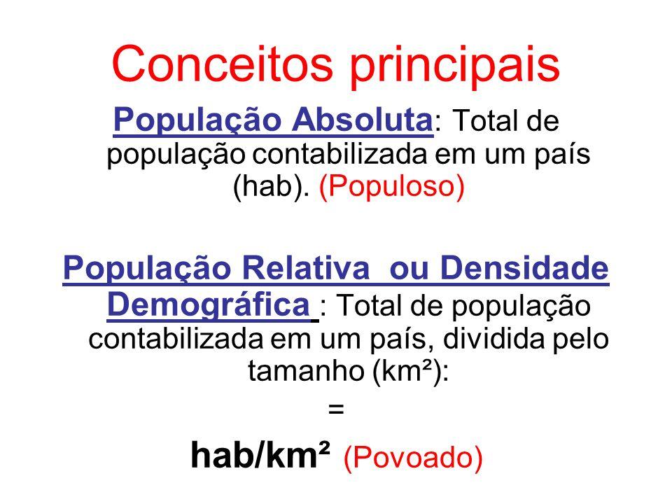 Conceitos principais hab/km² (Povoado)
