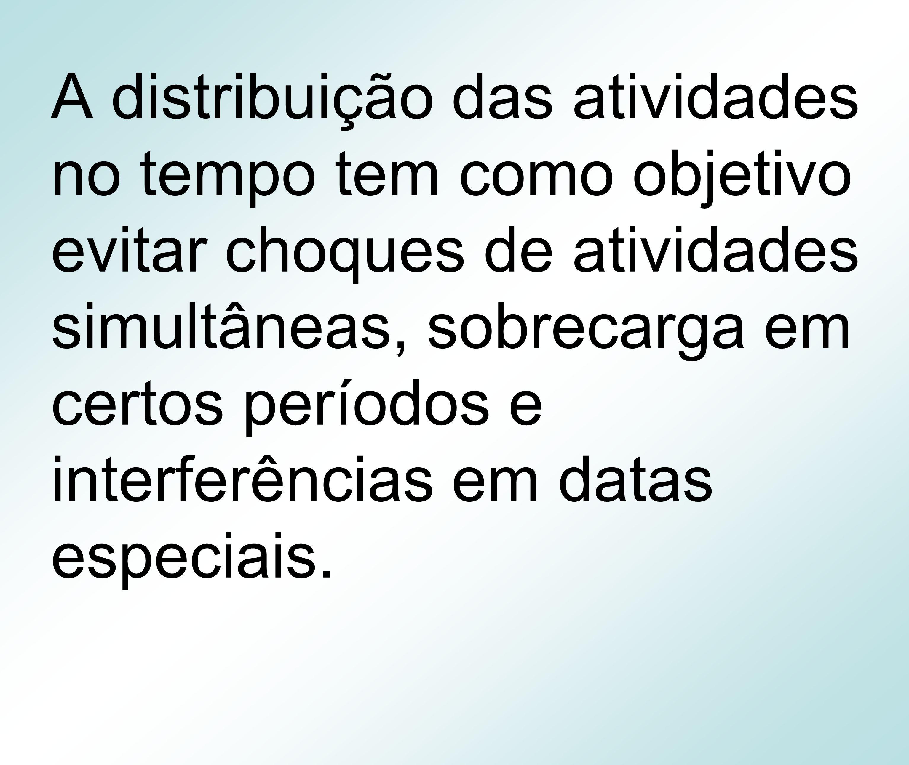 A distribuição das atividades no tempo tem como objetivo evitar choques de atividades simultâneas, sobrecarga em certos períodos e interferências em datas especiais.