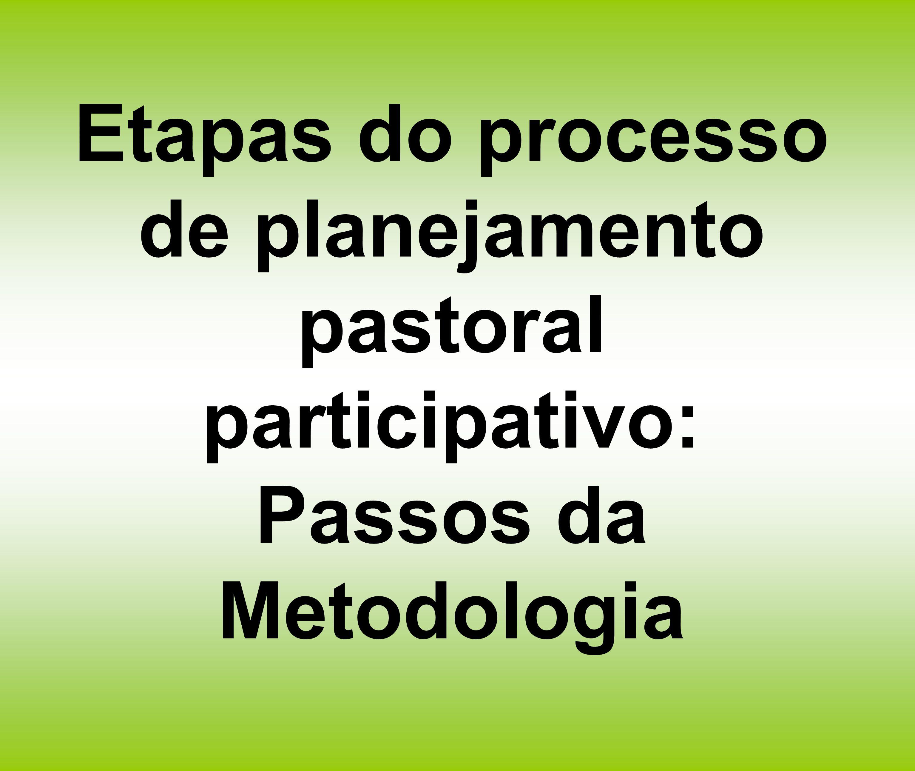 Etapas do processo de planejamento pastoral participativo: Passos da Metodologia
