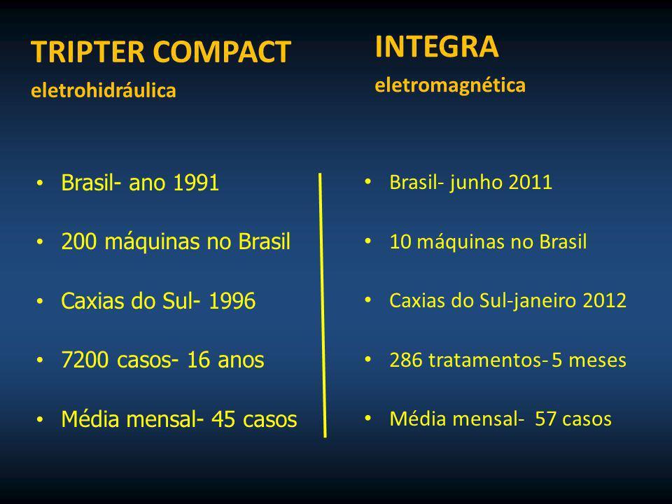 INTEGRA TRIPTER COMPACT eletromagnética eletrohidráulica