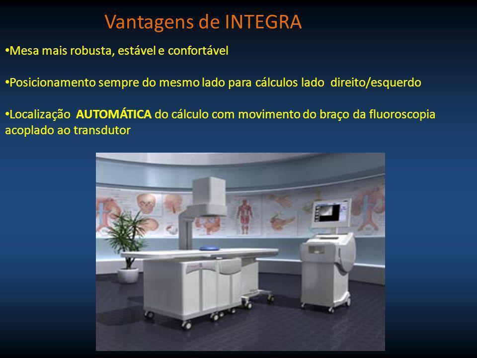 Vantagens de INTEGRA Mesa mais robusta, estável e confortável