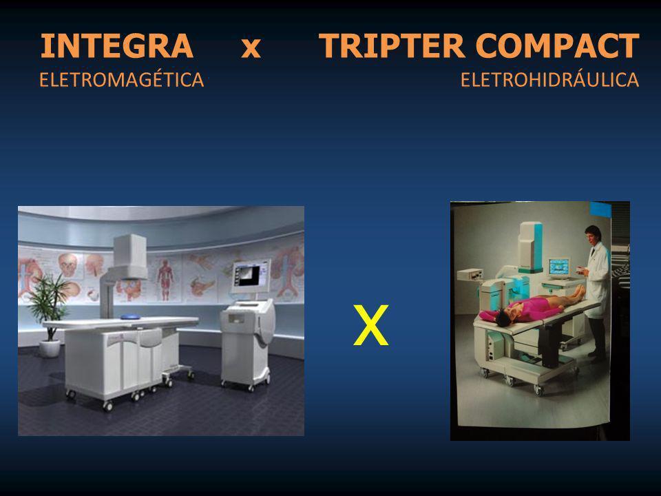 INTEGRA x TRIPTER COMPACT ELETROMAGÉTICA ELETROHIDRÁULICA