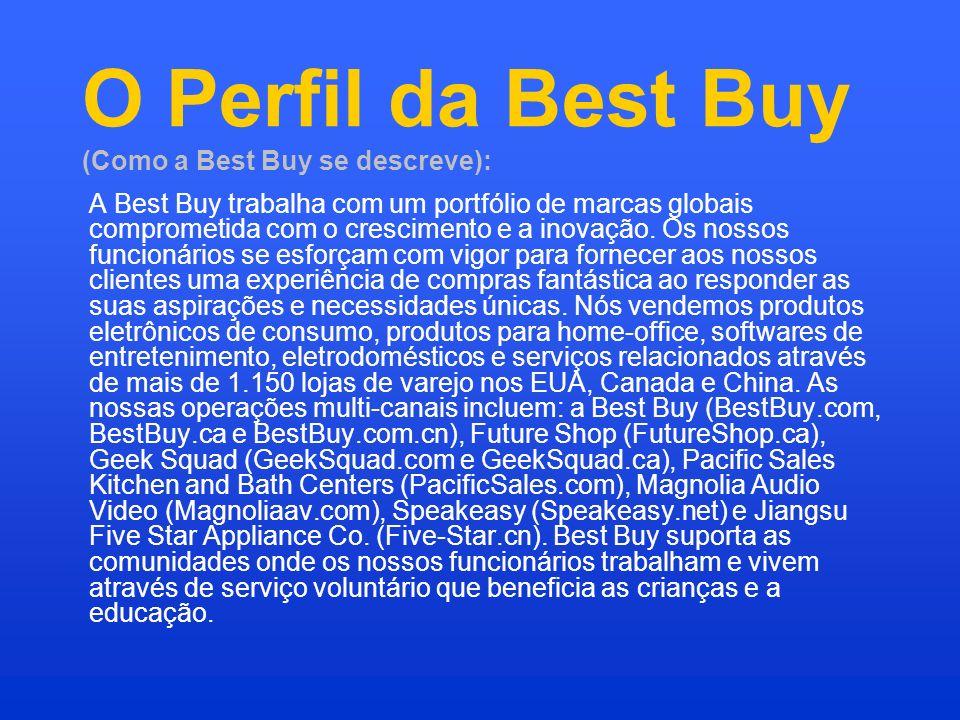 O Perfil da Best Buy (Como a Best Buy se descreve):