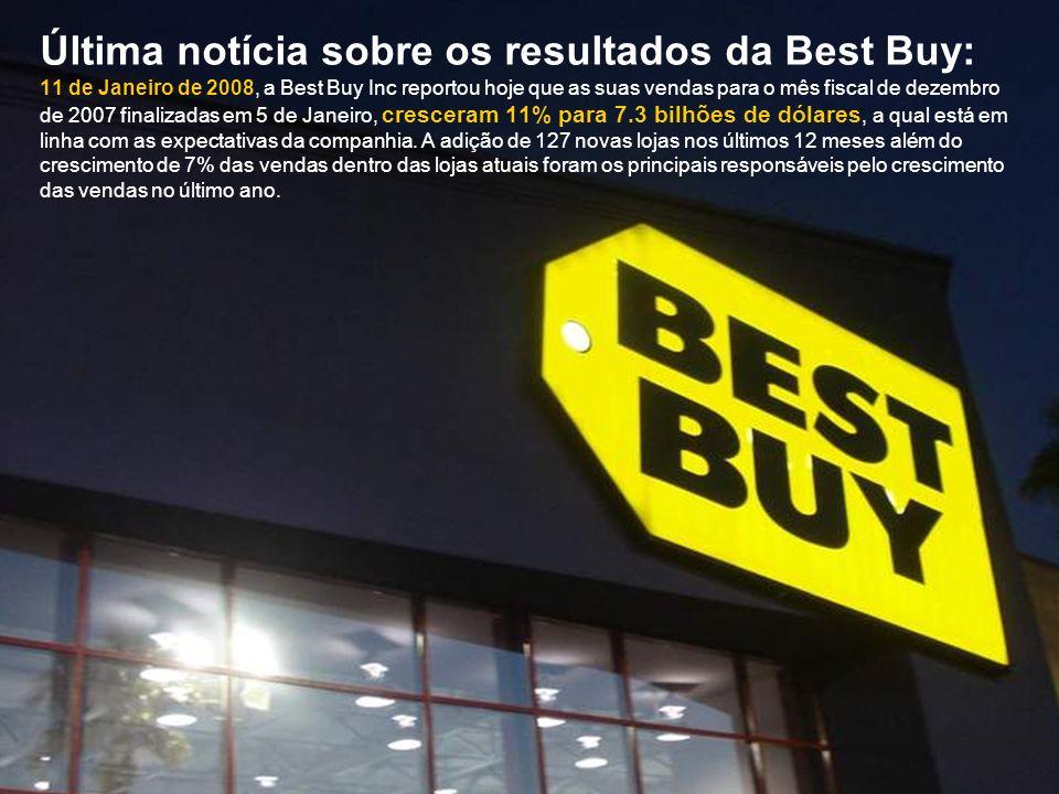 Última notícia sobre os resultados da Best Buy: 11 de Janeiro de 2008, a Best Buy Inc reportou hoje que as suas vendas para o mês fiscal de dezembro de 2007 finalizadas em 5 de Janeiro, cresceram 11% para 7.3 bilhões de dólares, a qual está em linha com as expectativas da companhia.