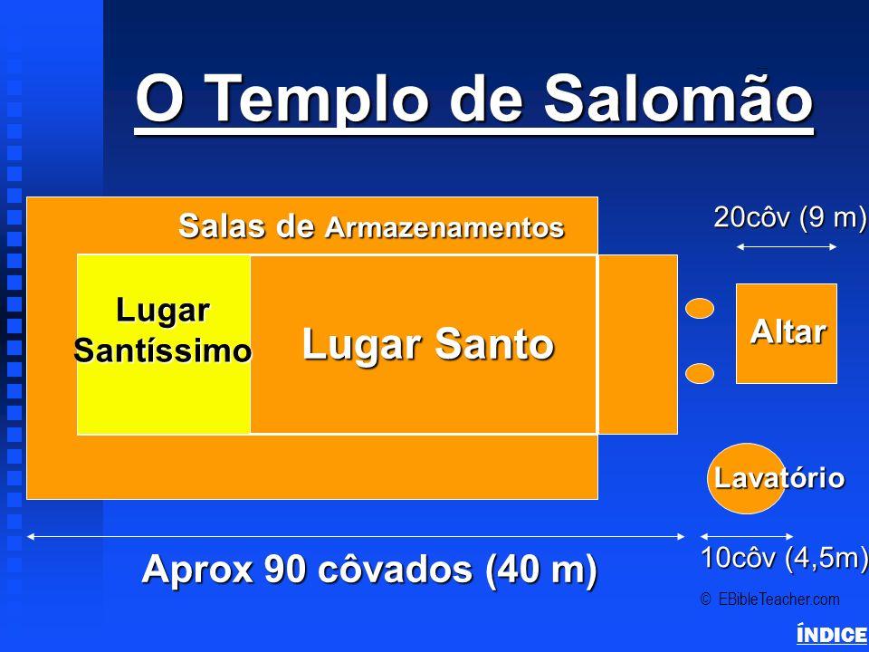 O Templo de Salomão Lugar Santo Aprox 90 côvados (40 m)