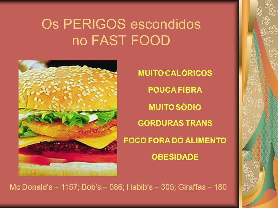 Os PERIGOS escondidos no FAST FOOD