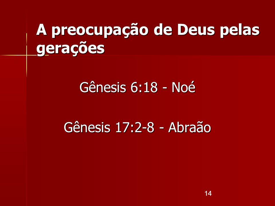 A preocupação de Deus pelas gerações