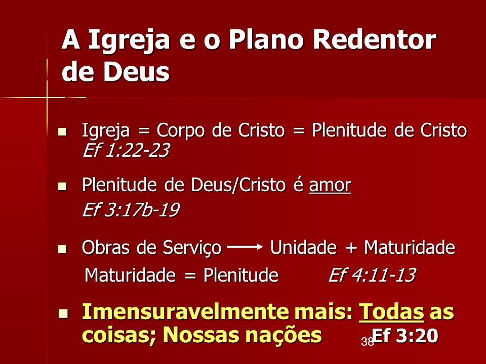 A Igreja e o Plano Redentor de Deus