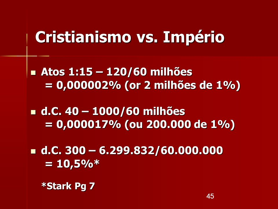 Cristianismo vs. Império