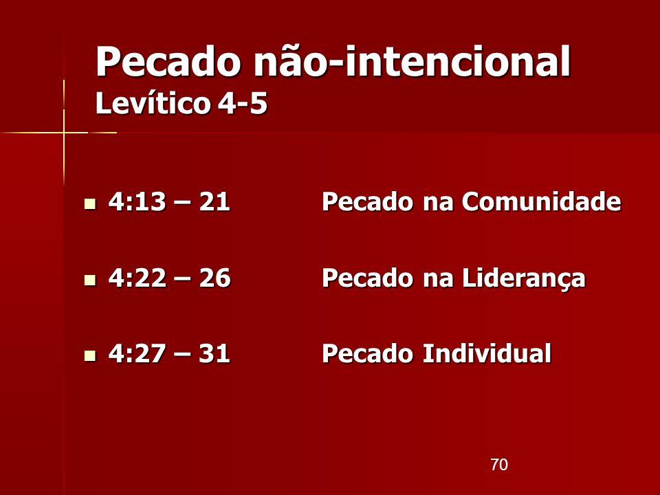 Pecado não-intencional Levítico 4-5