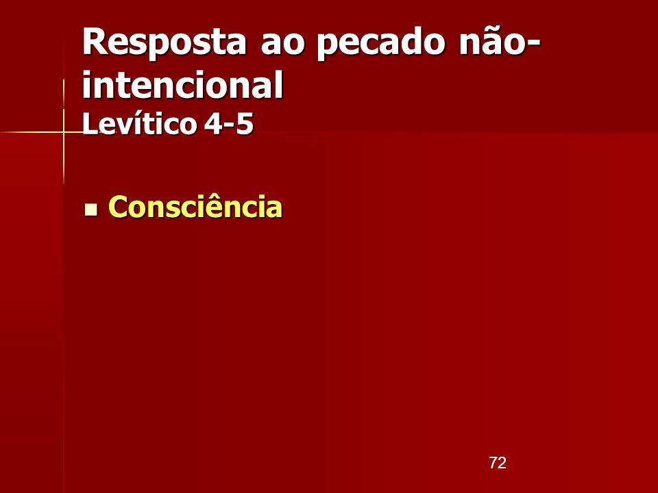 Resposta ao pecado não-intencional Levítico 4-5