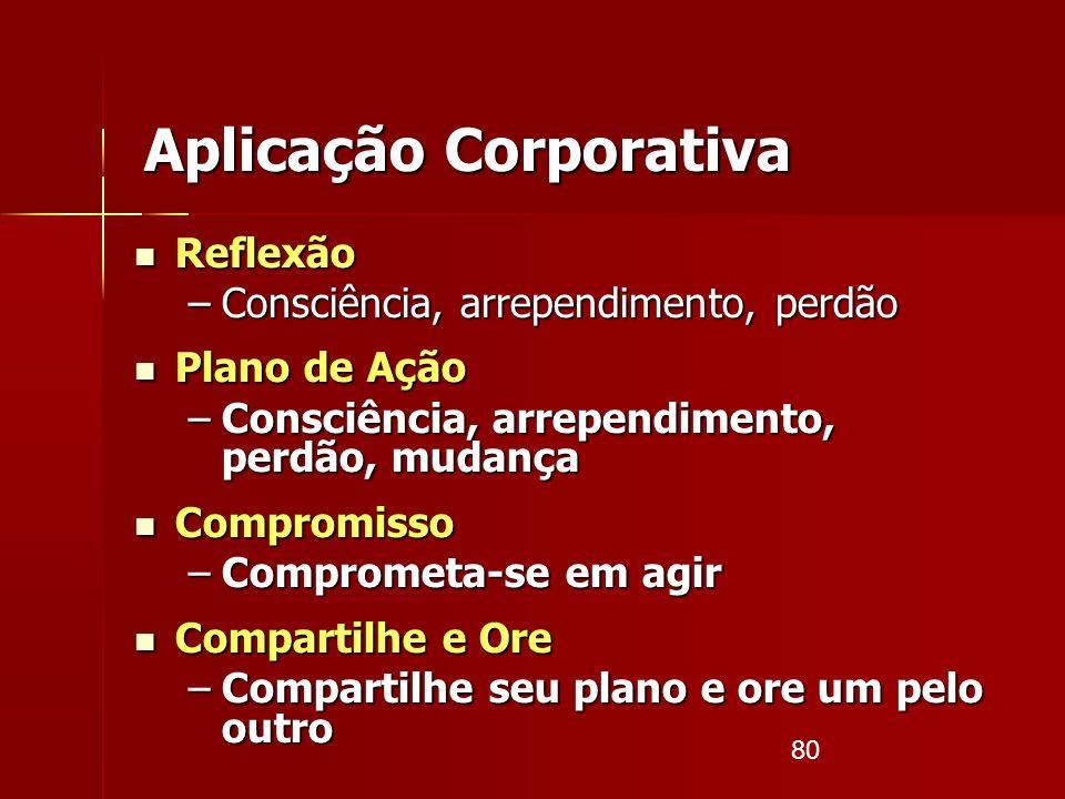 Aplicação Corporativa