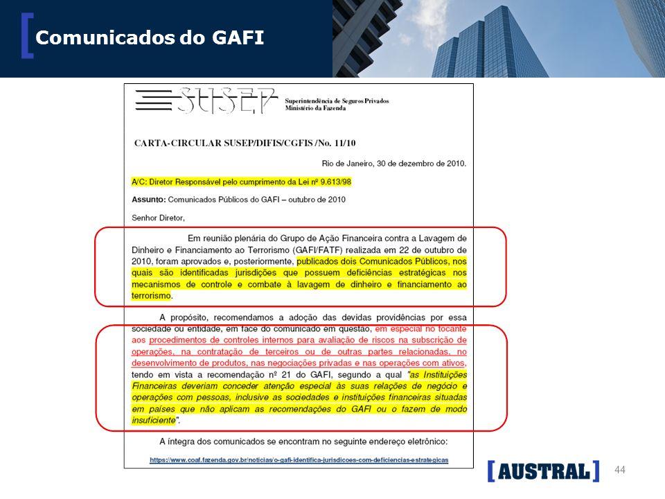 Comunicados do GAFI
