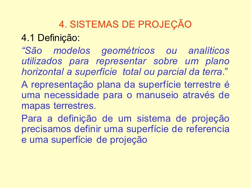 4. SISTEMAS DE PROJEÇÃO 4.1 Definição: