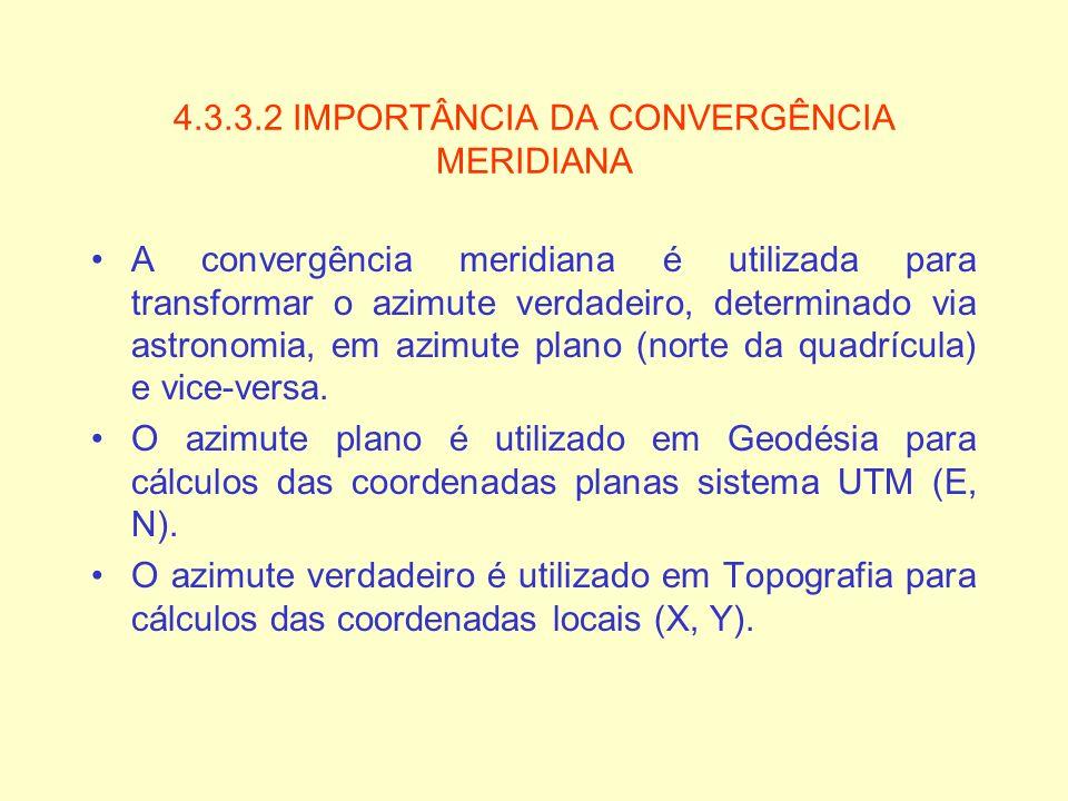4.3.3.2 IMPORTÂNCIA DA CONVERGÊNCIA MERIDIANA