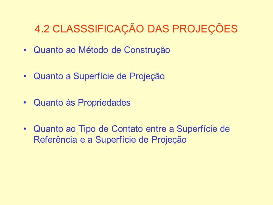 4.2 CLASSSIFICAÇÃO DAS PROJEÇÕES