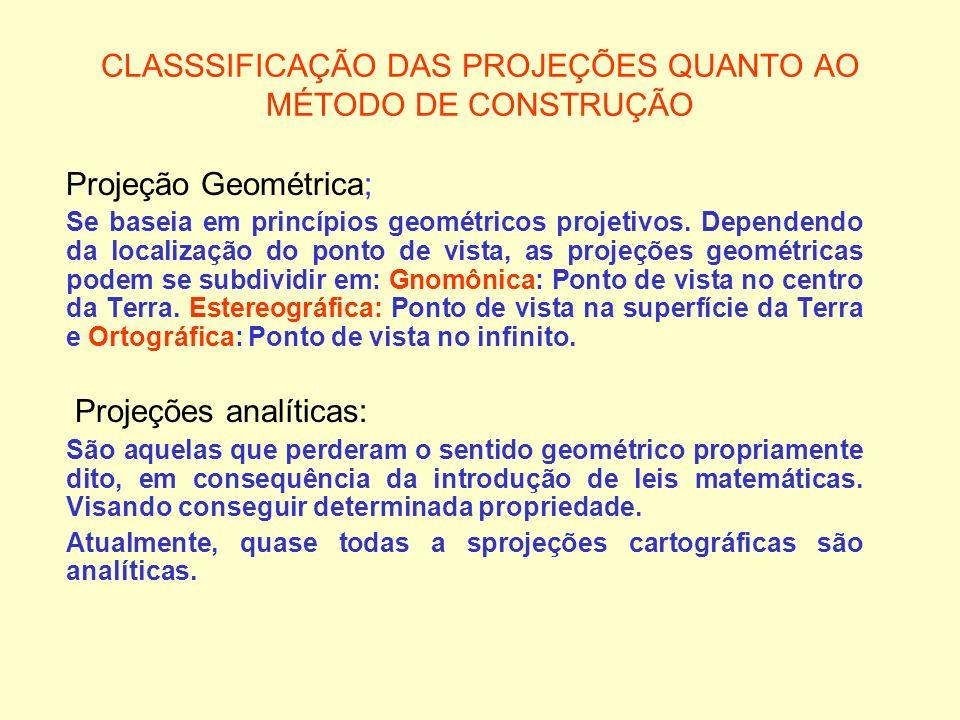 CLASSSIFICAÇÃO DAS PROJEÇÕES QUANTO AO MÉTODO DE CONSTRUÇÃO