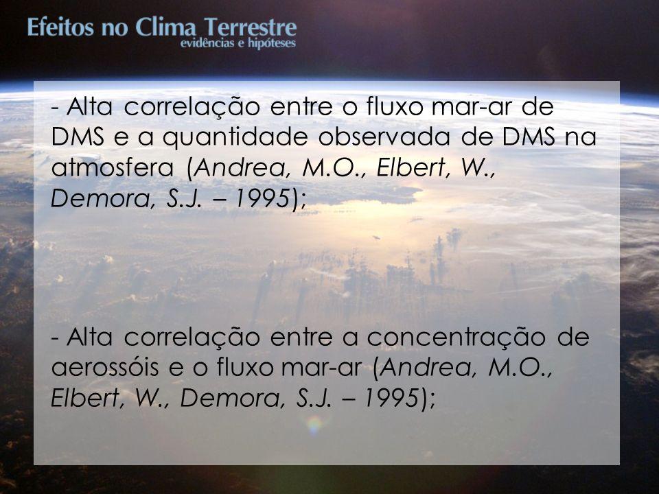 Alta correlação entre o fluxo mar-ar de DMS e a quantidade observada de DMS na atmosfera (Andrea, M.O., Elbert, W., Demora, S.J. – 1995);