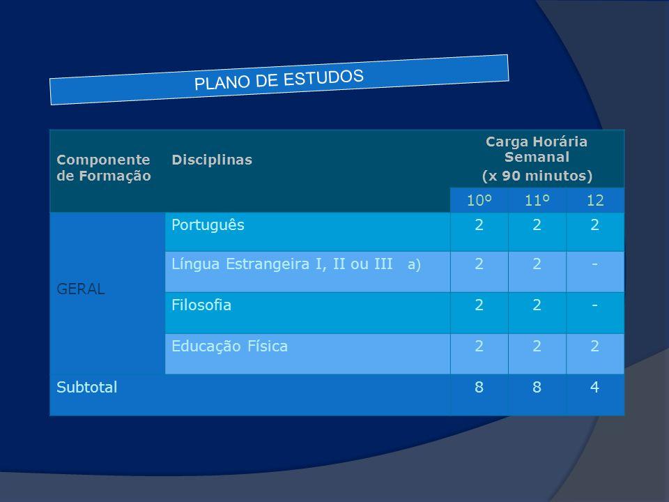 PLANO DE ESTUDOS 10º 11º 12 GERAL Português 2