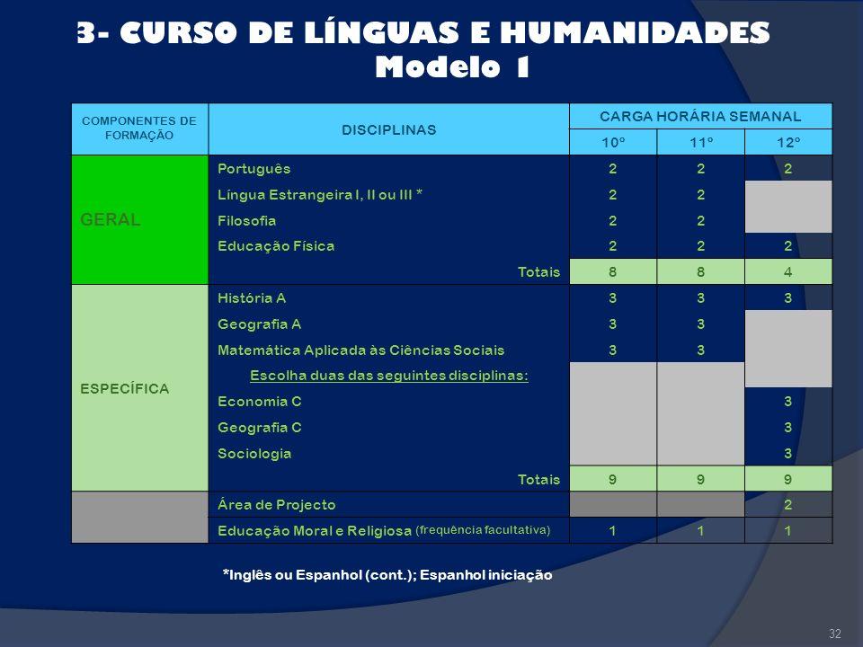 3- CURSO DE LÍNGUAS E HUMANIDADES Modelo 1
