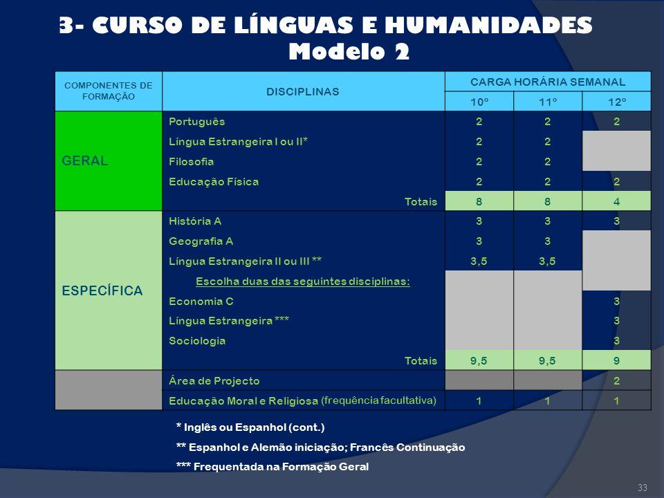 3- CURSO DE LÍNGUAS E HUMANIDADES Modelo 2