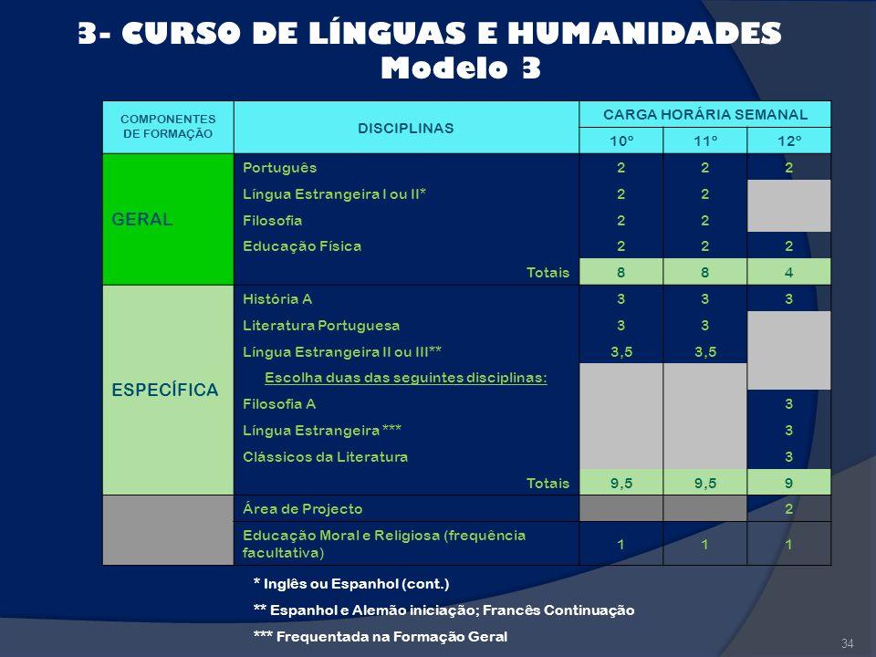 3- CURSO DE LÍNGUAS E HUMANIDADES Modelo 3