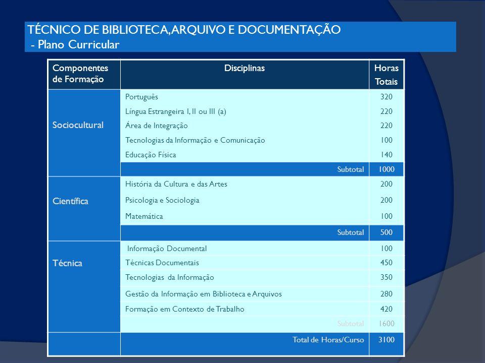 TÉCNICO DE BIBLIOTECA, ARQUIVO E DOCUMENTAÇÃO - Plano Curricular