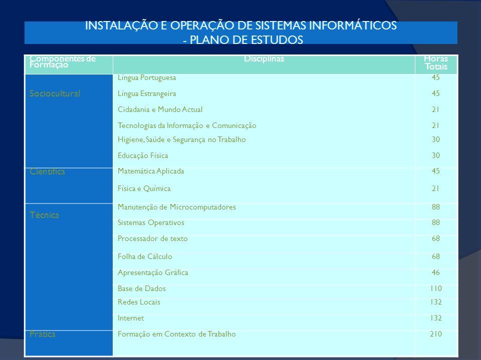 INSTALAÇÃO E OPERAÇÃO DE SISTEMAS INFORMÁTICOS - PLANO DE ESTUDOS