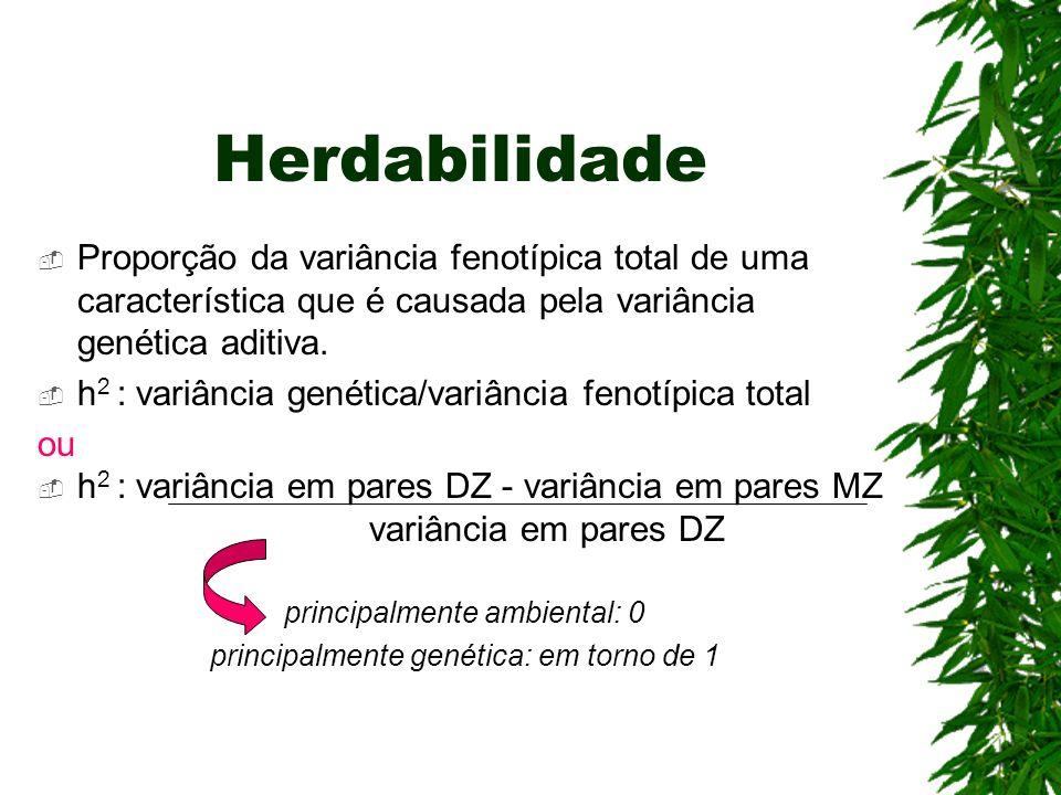 Herdabilidade Proporção da variância fenotípica total de uma característica que é causada pela variância genética aditiva.