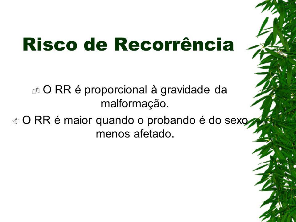 Risco de Recorrência O RR é proporcional à gravidade da malformação.