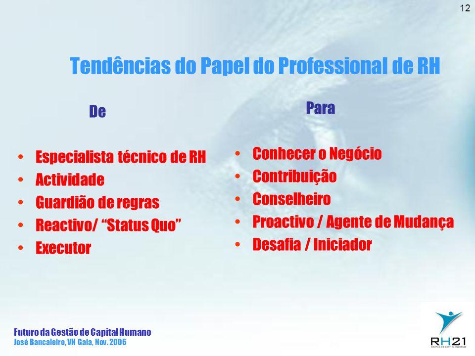 Tendências do Papel do Professional de RH