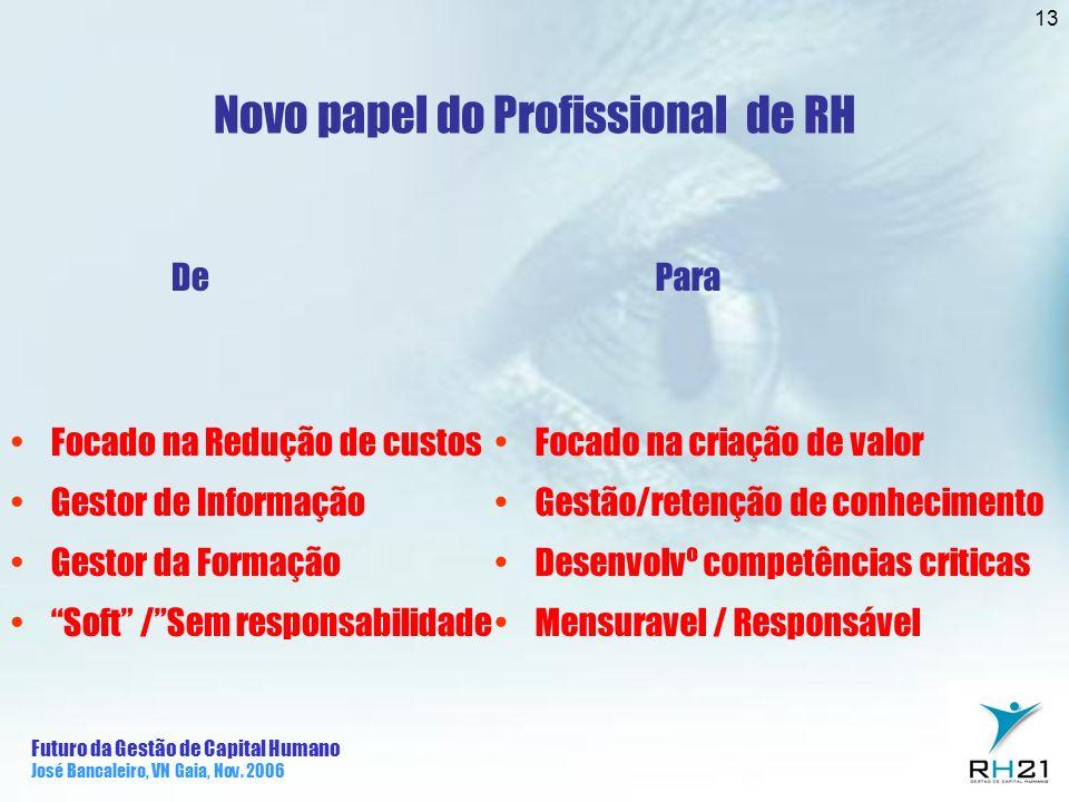 Novo papel do Profissional de RH