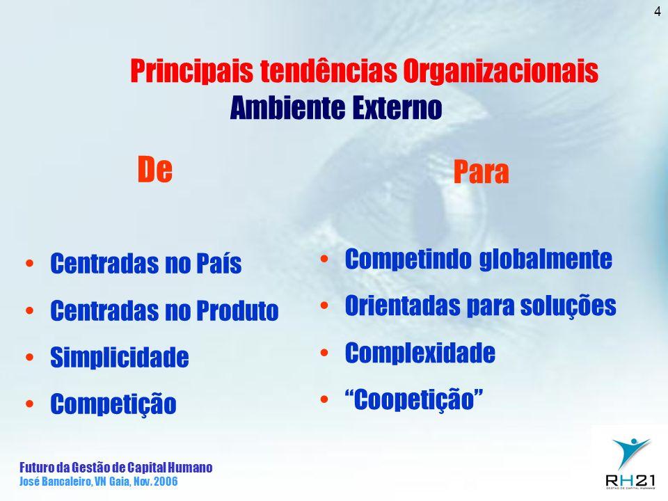 Principais tendências Organizacionais Ambiente Externo