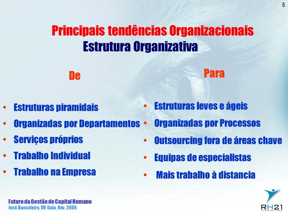 Principais tendências Organizacionais Estrutura Organizativa