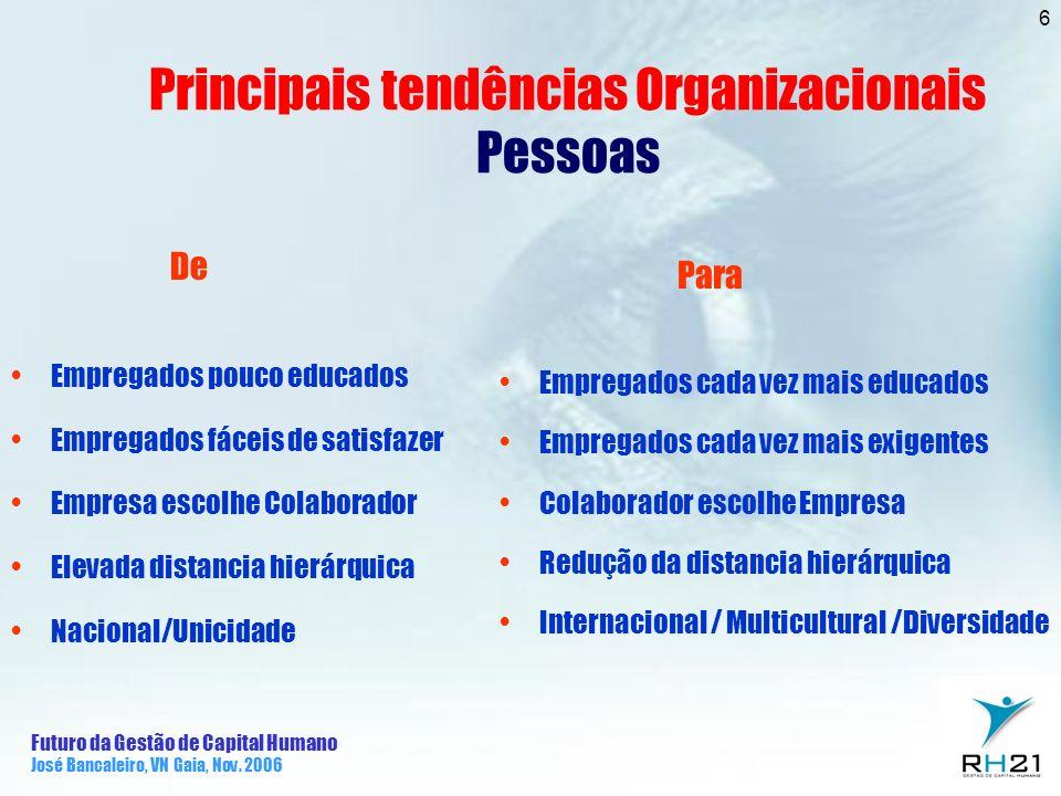 Principais tendências Organizacionais Pessoas