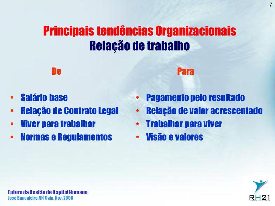 Principais tendências Organizacionais Relação de trabalho