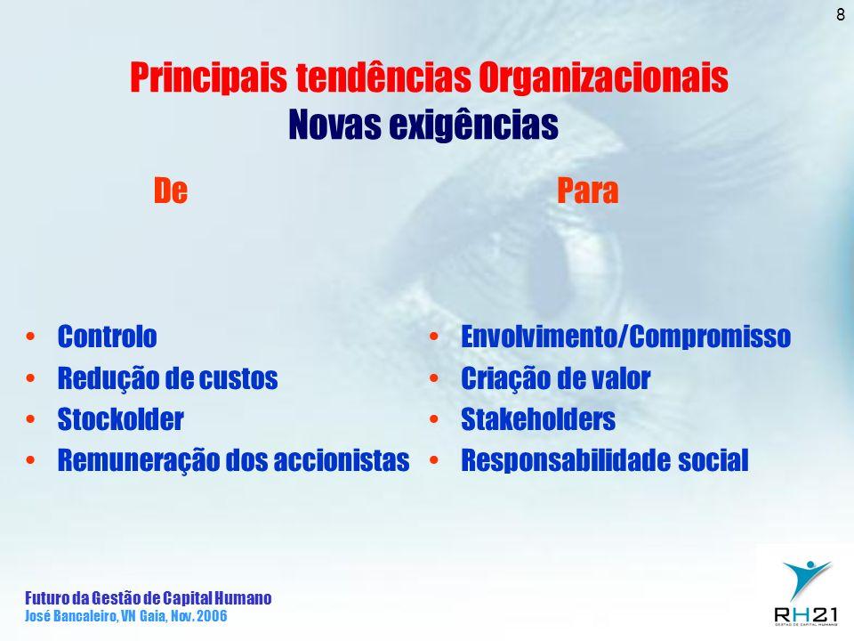 Principais tendências Organizacionais Novas exigências