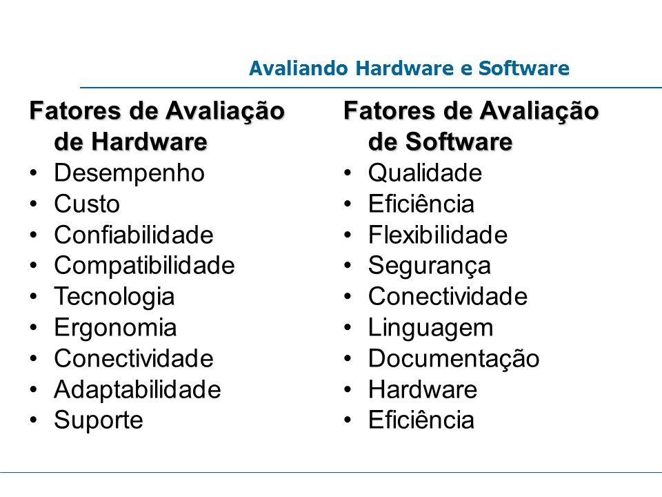Fatores de Avaliação de Hardware Desempenho Custo Confiabilidade