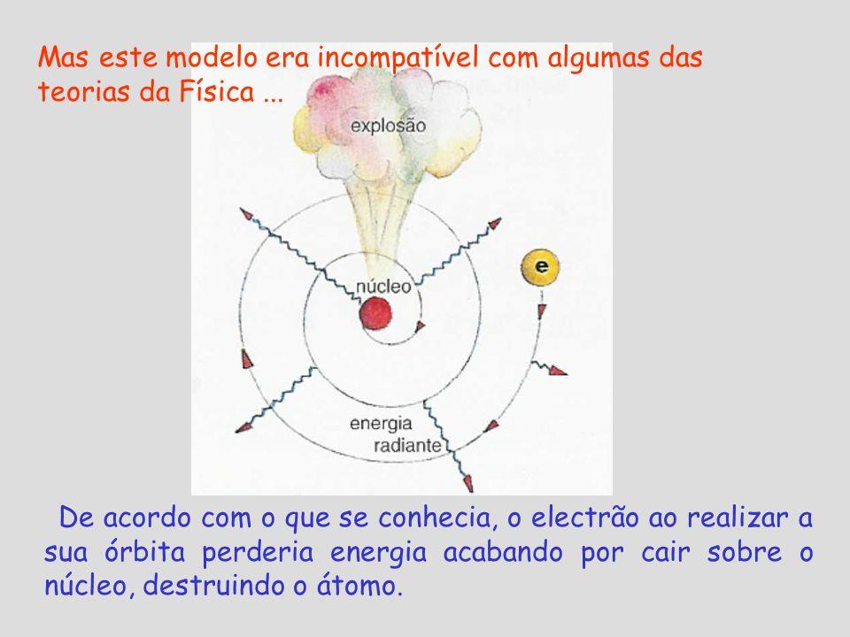Mas este modelo era incompatível com algumas das teorias da Física ...