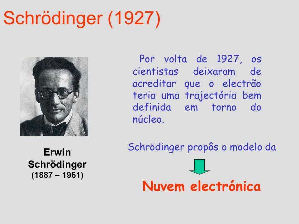 Schrödinger (1927) Nuvem electrónica