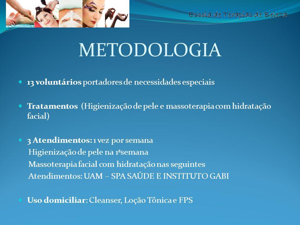 METODOLOGIA 13 voluntários portadores de necessidades especiais