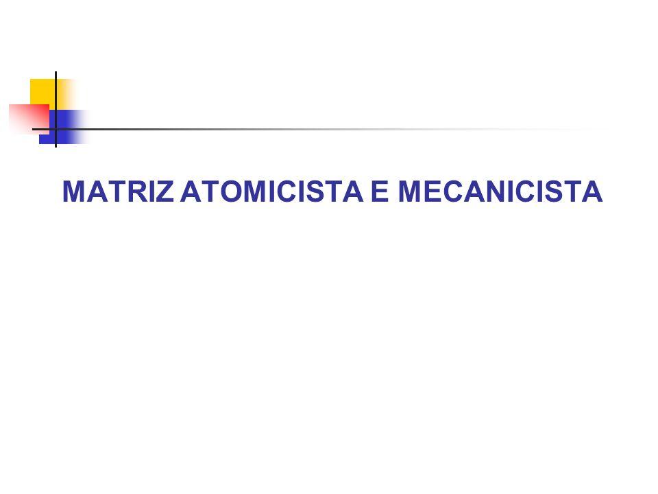MATRIZ ATOMICISTA E MECANICISTA