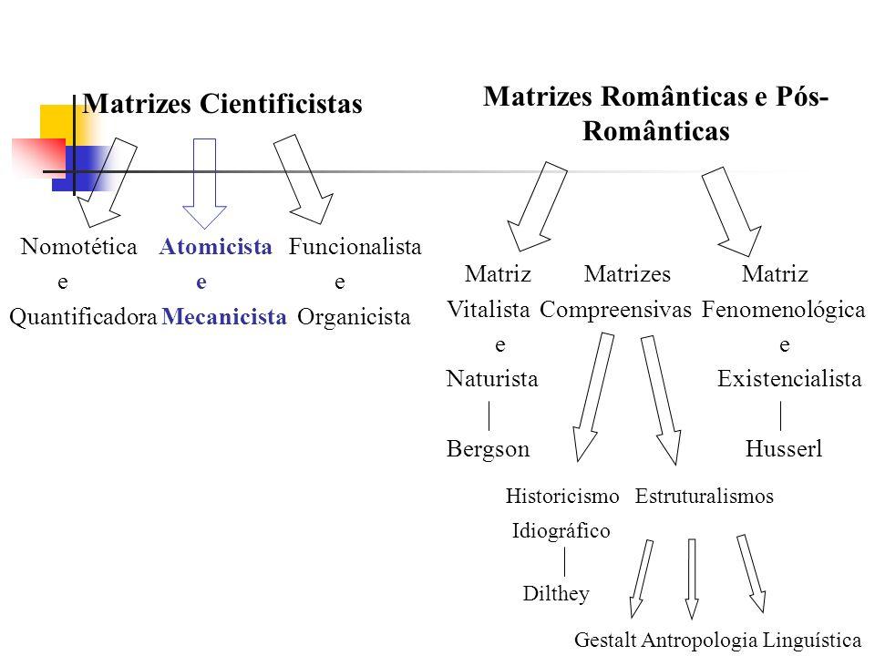 Historicismo Estruturalismos