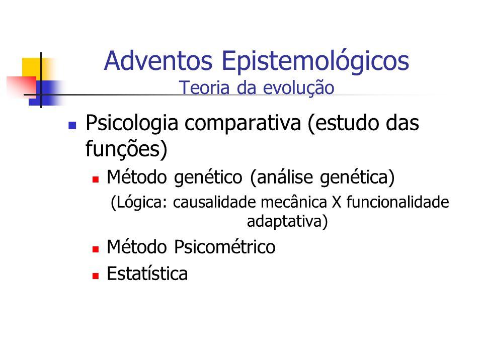 Adventos Epistemológicos Teoria da evolução