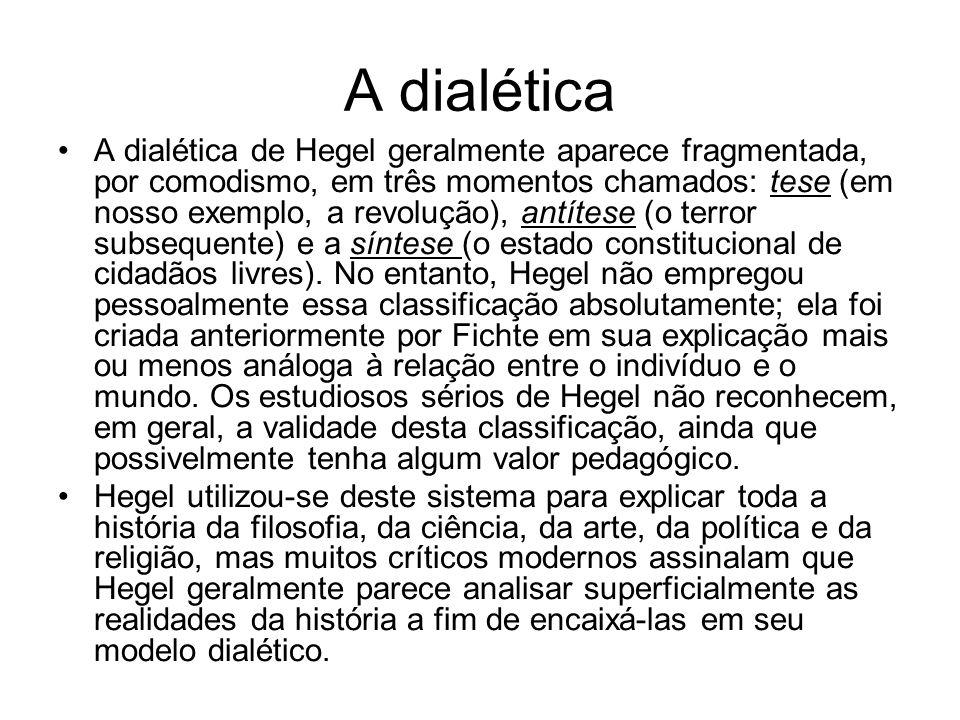 A dialética