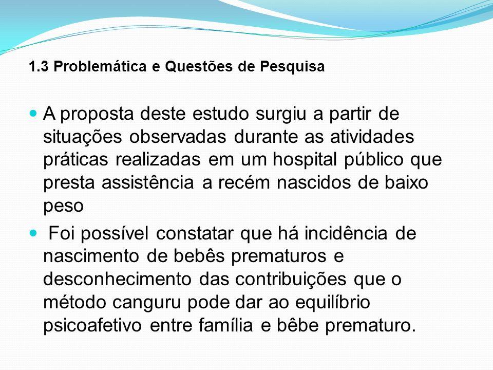 1.3 Problemática e Questões de Pesquisa